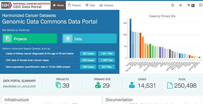OICR informatics researchers play key role in newly launched Genomic Data Commons